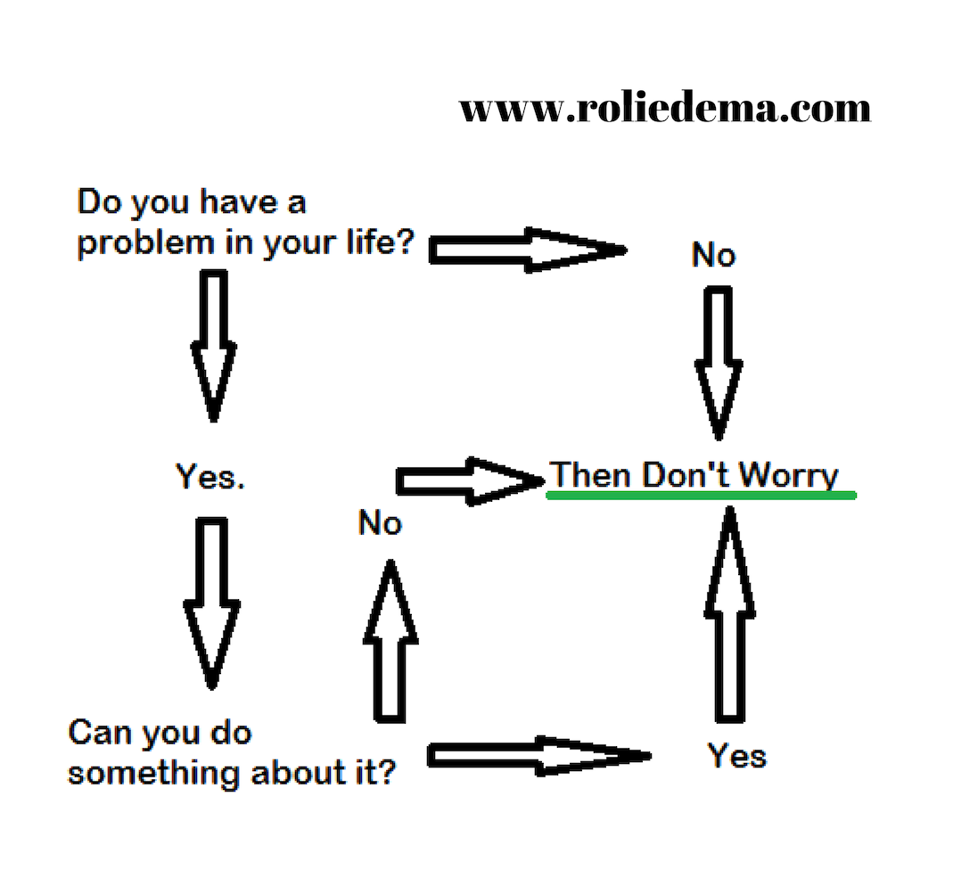 Flow Chart Ways To Stop Worrying