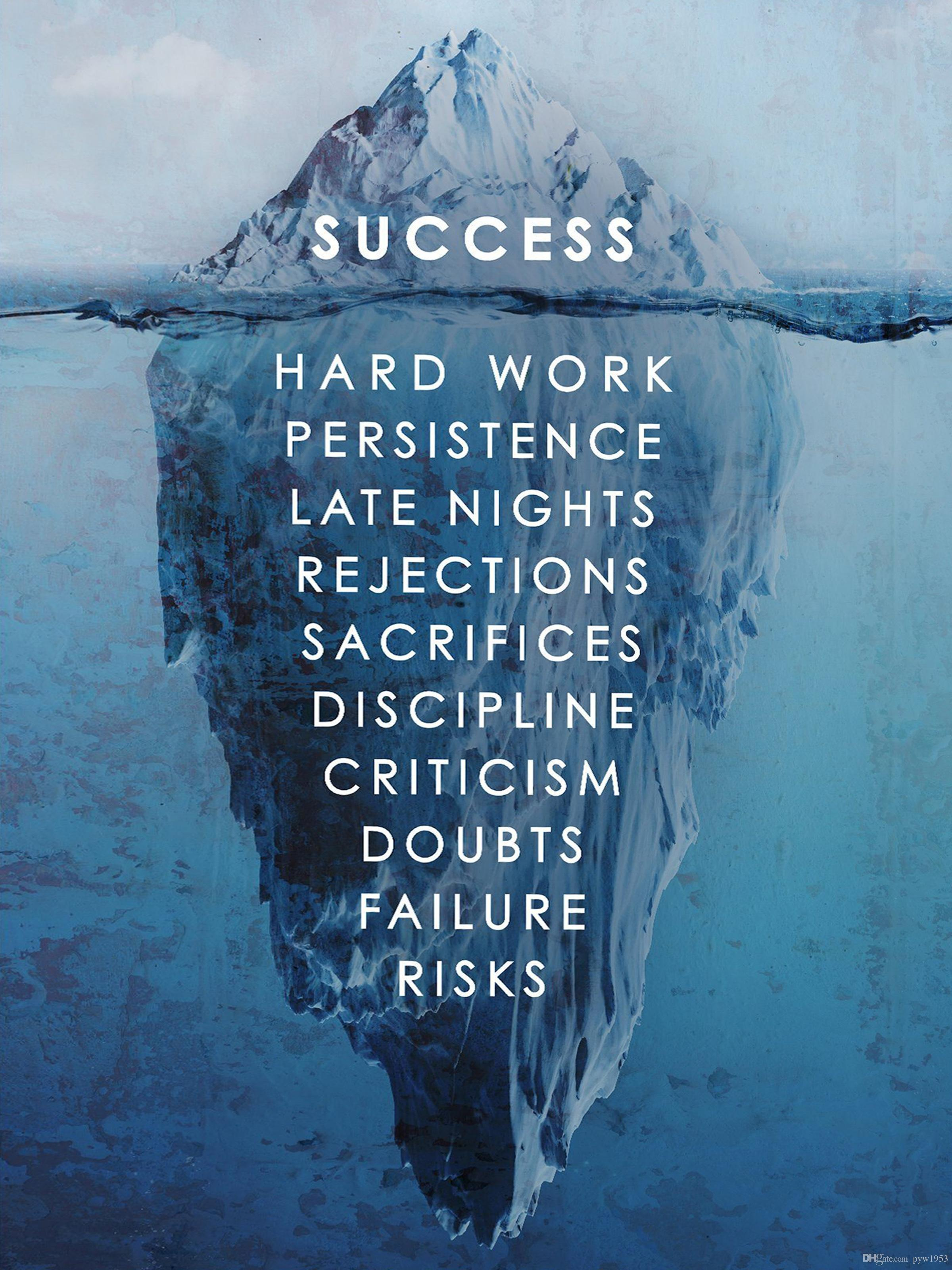 The Success Iceberg - Uncovering What Success Really Looks Like