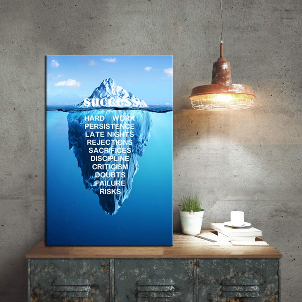 Success is an iceberg poster - success is the tip of the iceberg